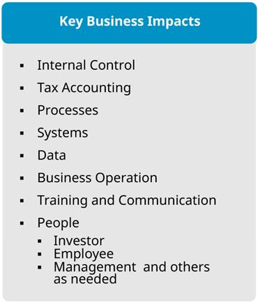 IFRS-15-Revenue-6