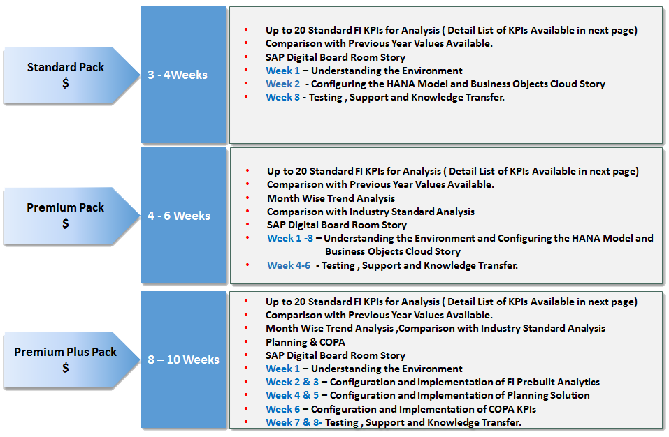 SAP-Business-Objects-Cloud2