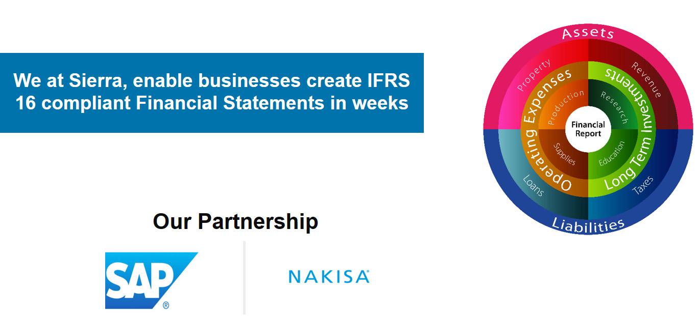 IFRS16_leasing_sierra1